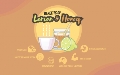 6 Benefits of Lemon and Honey in Hot Water